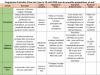 Microsoft Word - tableau activités 10 avril.odt